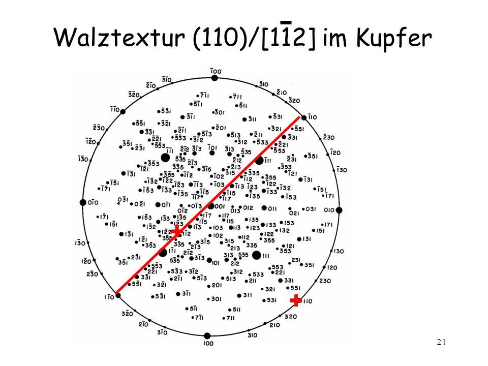 Walztextur (110)/[112] im Kupfer